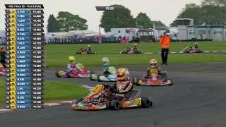 Highlights: KZ2 Final 2