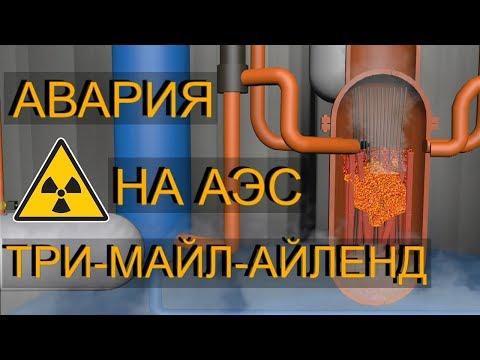АВАРИЯ НА АЭС