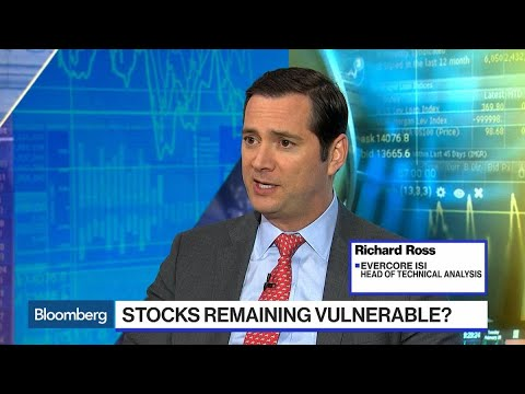 Evercore ISI Warns of 'Weak and Vulnerable' S&P 500