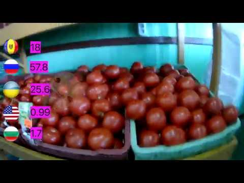 Болгария. Солнечный Берег. Цены. Овощной, рыбный, оптовая база детских товаров и другое