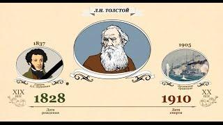 Отражение биографии Л.Н.Толстого в романе «Война и мир»