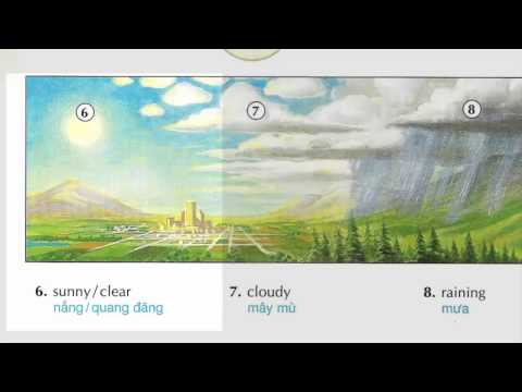 Oxford dictionary | Lesson 7 : Weather | Learn English | Oxford picture dictionary