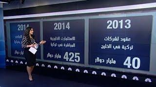425 مليار دولار قيمة الاستثمارات الخليجية المباشرة في تركيا