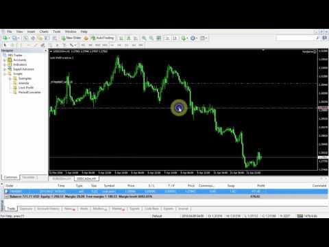 Profit lock box trading options