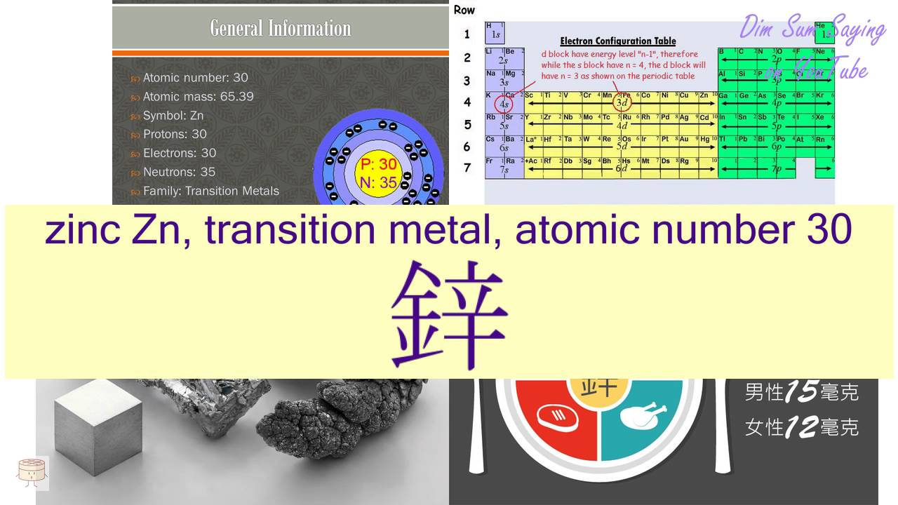 Zinc zn transition metal atomic number 30 in cantonese zinc zn transition metal atomic number 30 in cantonese flashcard gamestrikefo Image collections