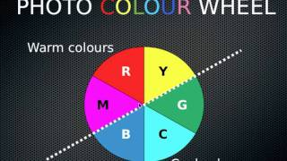 Color in photography. The color wheel explained