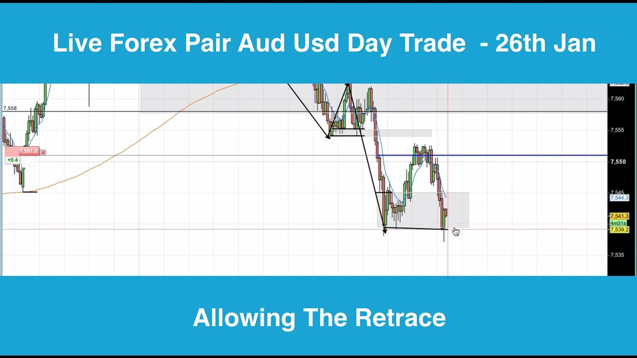 Forex Pair Aud Usd Live Day Trade Allowing A Retrace 26th Jan You