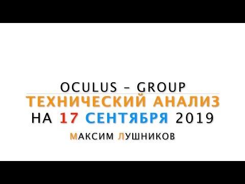 Технический обзор рынка Форекс на 17.09.2019 от Максима Лушникова
