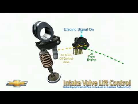 2014 2 5L Ecotec Engine Receives a dual intake cam mode