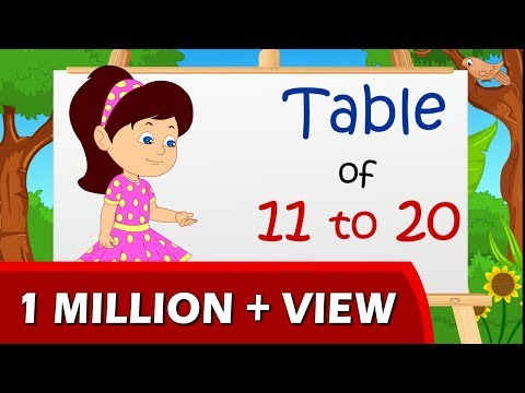 Learn Multiplication - Table of 11 to 20
