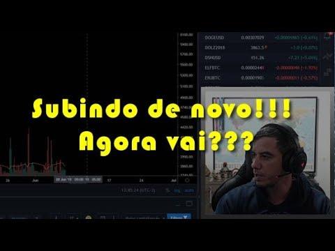 Análise Bitcoin - BTC - 07/06/2019 - Subindo de novo!!! Agora vai???