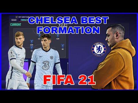 CHELSEA - BEST FORMATION, CUSTOM TACTICS & PLAYER INSTRUCTIONS! FIFA 21