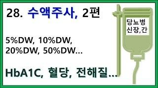 28. 수액 용도와 종류 2편 - DW(포도당수액) 언…
