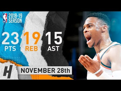 Russell Westbrook Triple-Double Highlights Thunder vs Cavaliers 2018.11.28 - 23 Pts, 19 Reb, 15 Ast