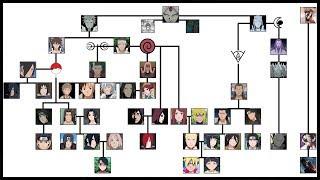 Download Family tree of Naruto History of the Shinobi World | Ninja World | Mp3 and Videos
