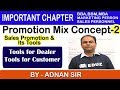 Promotion Mix-Sales Promotion & Its Tools-Incentive Tools Important for MBA BBA BBM - 2