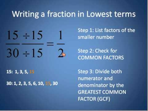 Fractions in Lowest Terms (Simplifying Math)