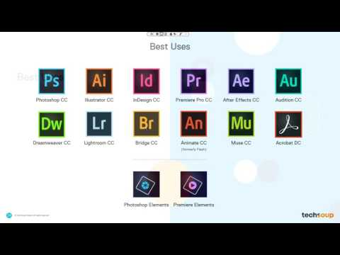 Webinar - Should You Upgrade to Adobe Creative Cloud? - 2017-02-23