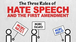 The 3 Rules of Hate Speech