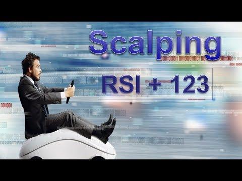 Скальпинг стратегия для таймфрейма М5.