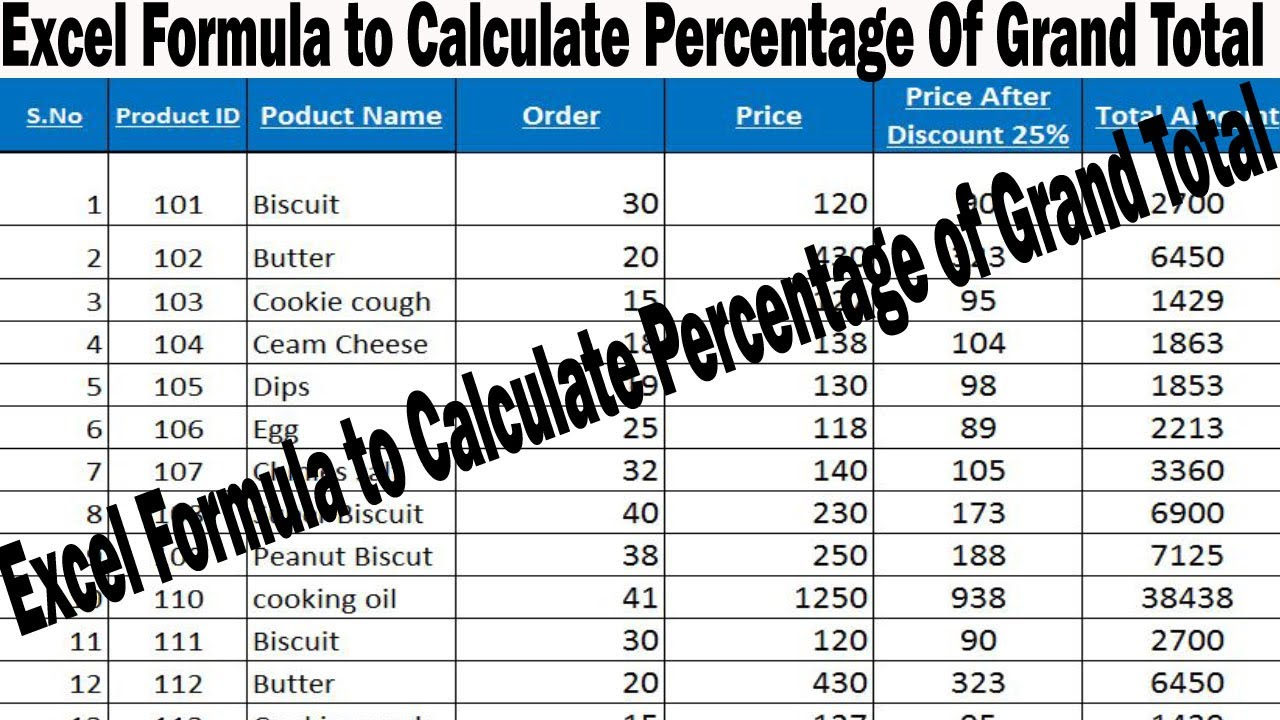 Excel formula to Calculate Percentage of Grand Total in excel learning  center in Urdu/Hindi