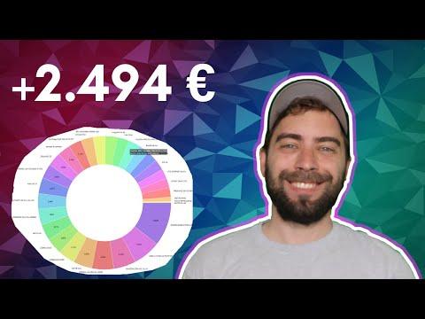 +2.494€- -update-depot-im-november- -meine-aktien-performance- -dividenden,-rendite-etc.