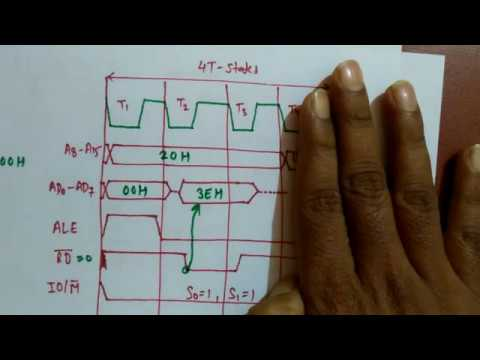 Timing Diagram of 8085 microprocessor (Opcode Fetch)
