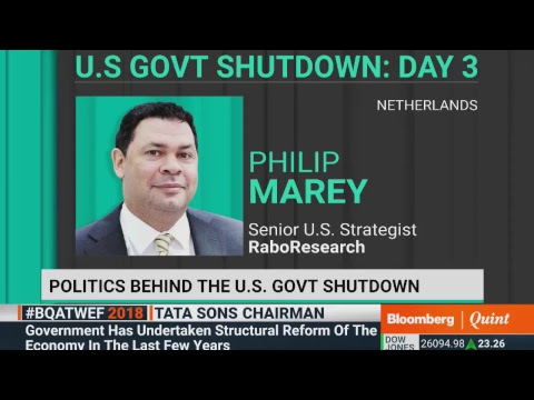 What Does The U.S. Government Shutdown Mean For The World?