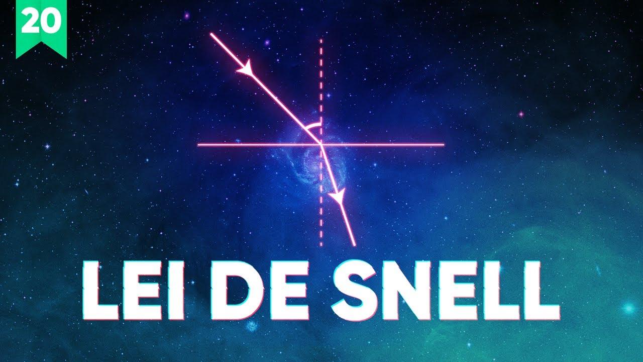 A Lei de Snell Explicada (Como a Refração Funciona?)