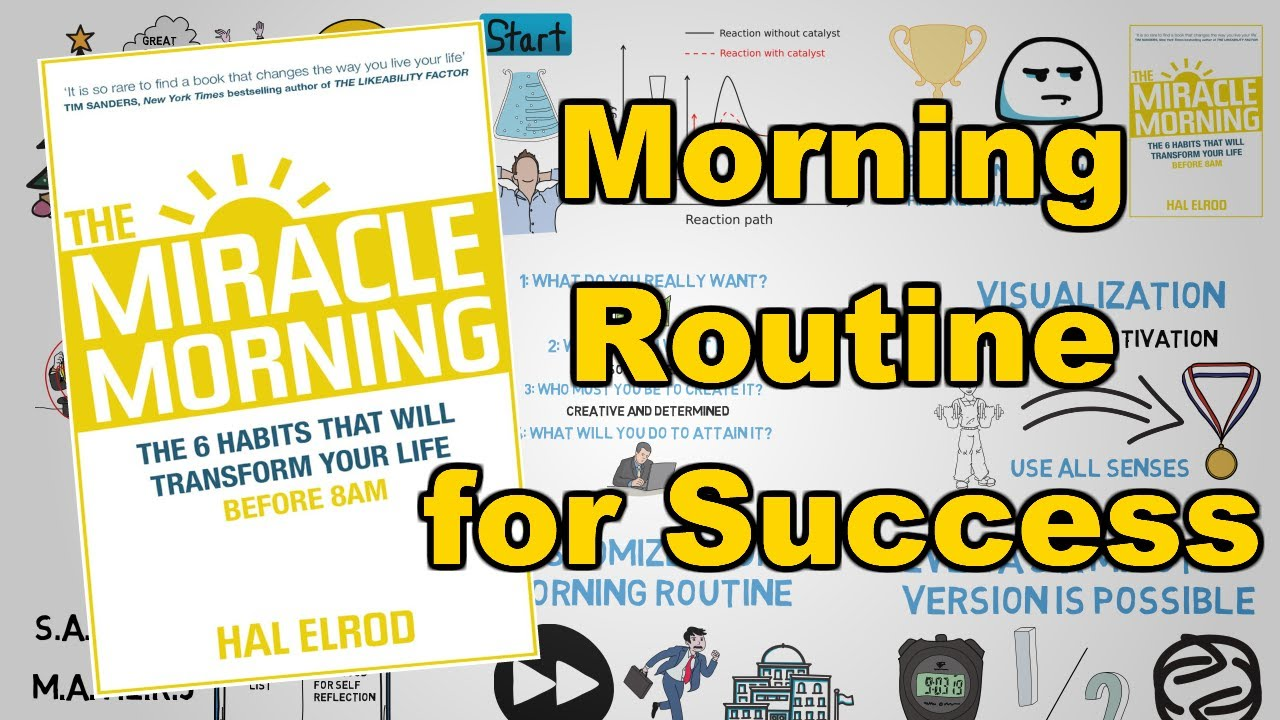Success: Your Self Miracle - Success Factors That Will Change Your Life