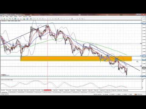 analysis for EURUSD from Montserrat Capital 15 02 2017
