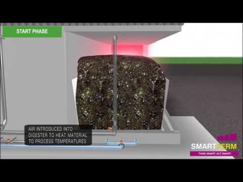 Copy of Zero Waste Energy