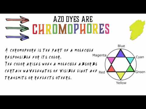 Aromatic 8. What are chromophores?