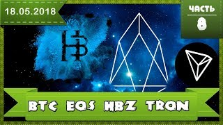 BITCOIN курс. Листинг EOS, HelBiz, TRON на Крипто EXMO News
