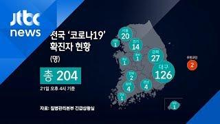 오후 추가 확진자 48명 중 46명이 신천지 관련자 / JTBC News
