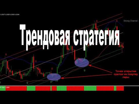 Торговля по тренду (трендовая стратегия)