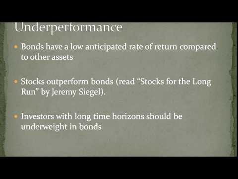 Risks of Bonds