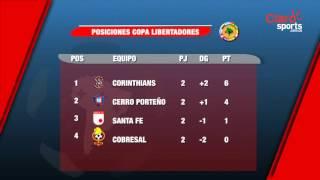 Así está la tabla de posiciones de Copa Libertadores, completada la segunda Fecha