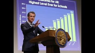 California Governor Proposes Longest Paid Parental Leave In The US