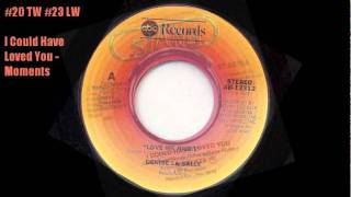 Record World Top R&B Singles April 8, 1978 TOP 50