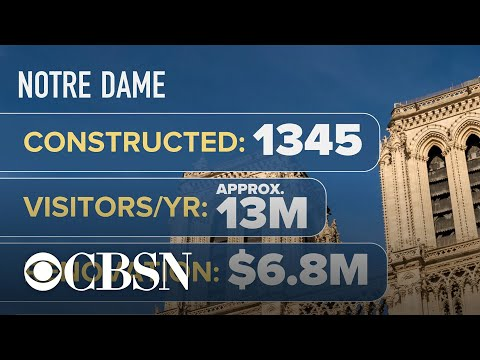 Significance Of Notre Dame Cathedral Dating Back To 1163