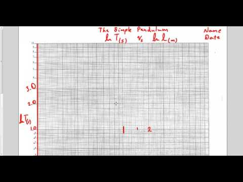 Intro to Log-Log Graph (Simple Pendulum Example)