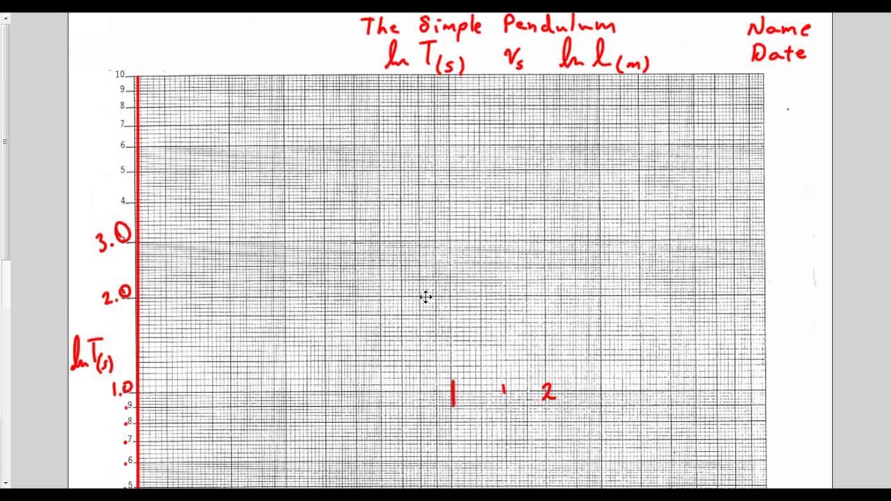 intro to log log graph simple pendulum example