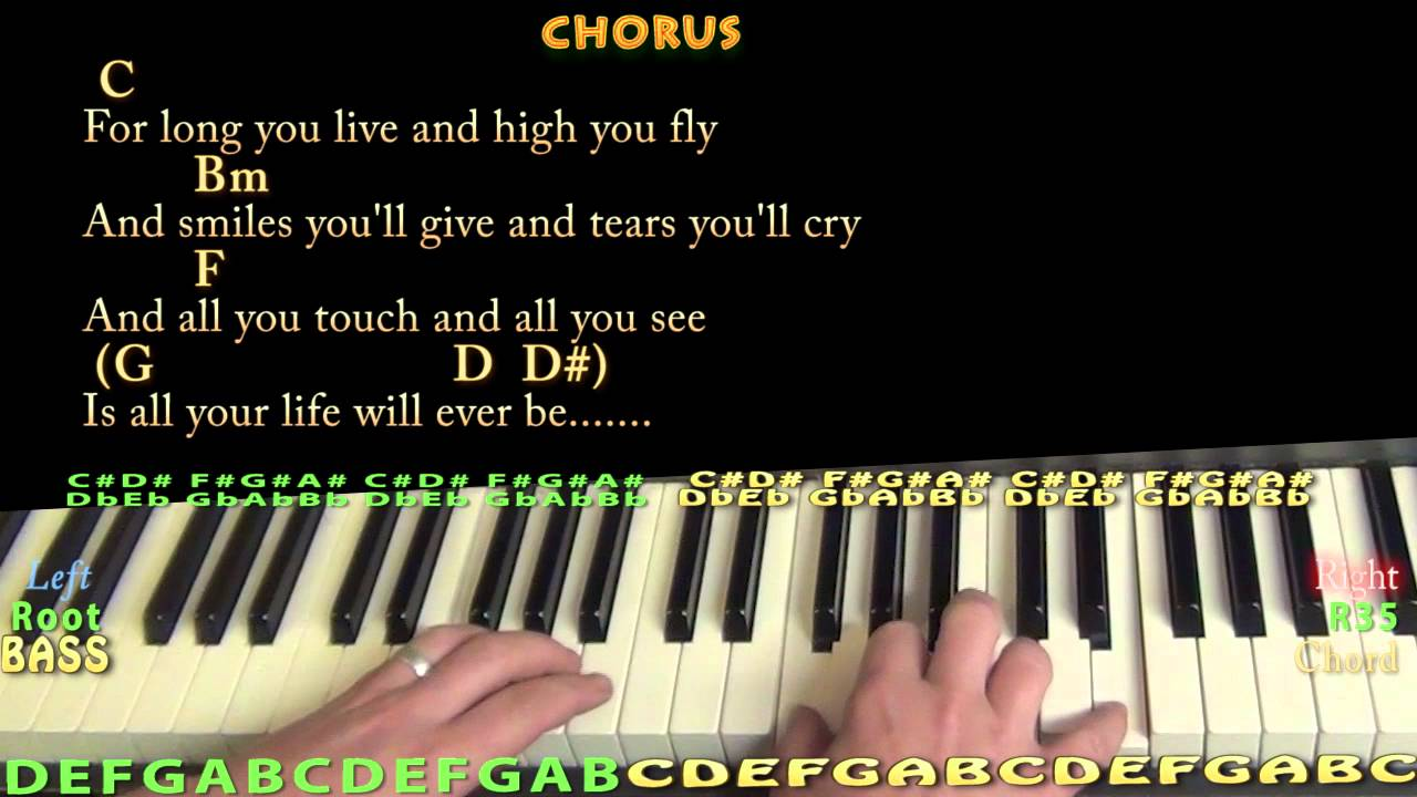 Breathe pink floyd piano cover lesson with chordslyrics youtube breathe pink floyd piano cover lesson with chordslyrics hexwebz Choice Image