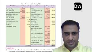 Lecture 5 - Partnership Final Accounts - Part 5 - Account - 12th Commerce - Maharashtra State Board