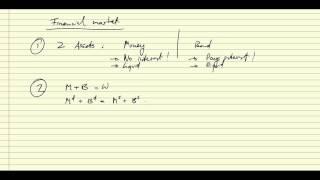 Money market: Introduction