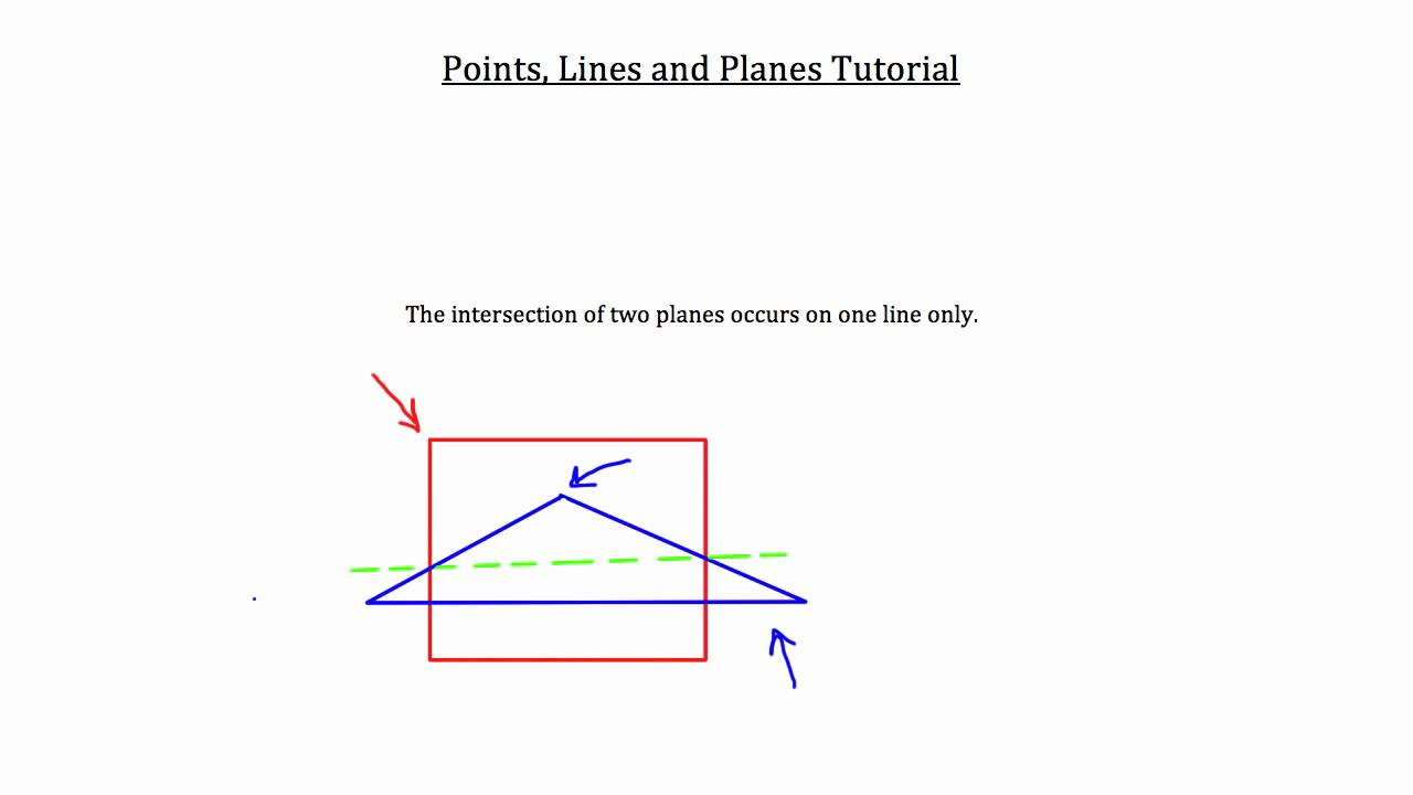 worksheet Line Segment Worksheets identify lines line segments rays planes videos worksheets solutions activities