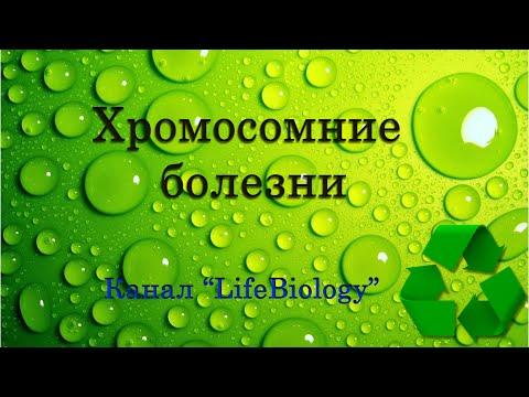 Симптомы и лечение синдрома