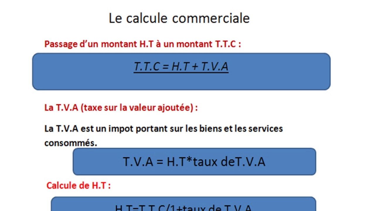 Calcule Commercial Youtube