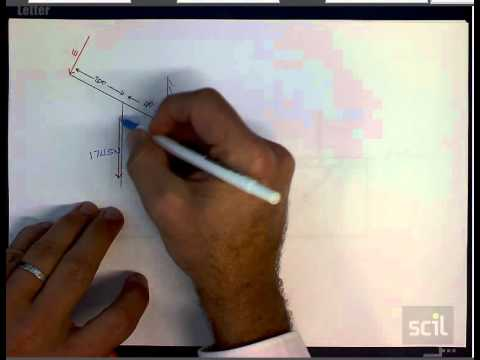 Hydraulics & Moments: Engineering Studies